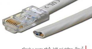 سوکت زدن کابل شبکه